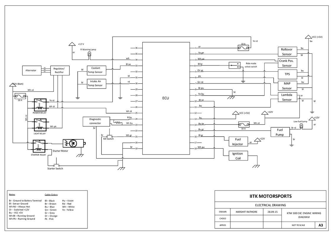ktm 690 wiring diagram wiring diagram table KTM 500