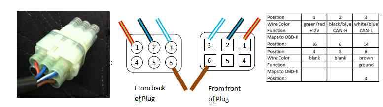 2014 KTM 1190R ODB-2 Diagnostic Port TuneECU - KTM Forums: KTM ... Obd Plug Wiring Diagrams on omg wiring diagram, ecu wiring diagram, egr wiring diagram, bmw wiring diagram, gps wiring diagram, ecm wiring diagram, ogo wiring diagram, oil wiring diagram, omc wiring diagram, abs wiring diagram, can wiring diagram, odb wiring diagram, car wiring diagram, led wiring diagram, maf wiring diagram, otg wiring diagram, usb wiring diagram, pcm wiring diagram, tps wiring diagram, obdii wiring diagram,