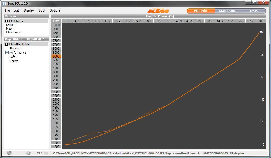 TuneECU 690 Tuning software - KTM Forums: KTM Motorcycle Forum